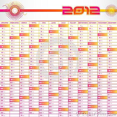 2012 planista