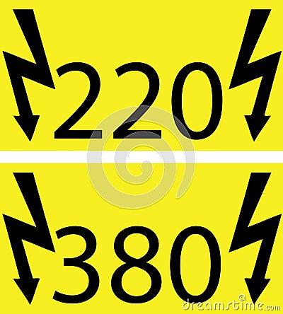 220-380Voltage
