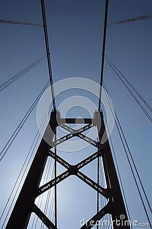 25 April Bridge - Tagus River