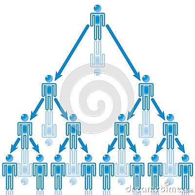 25. Organization Leader in blue.