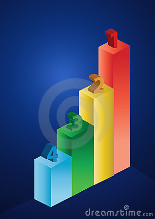 2d business statistics