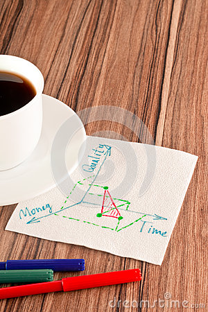 3-dimensional graph on a napkin