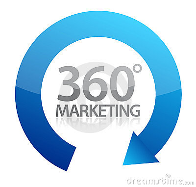 360 degrees marketing illustration design