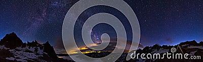 360 Milky way