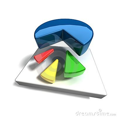 3D business pie graph