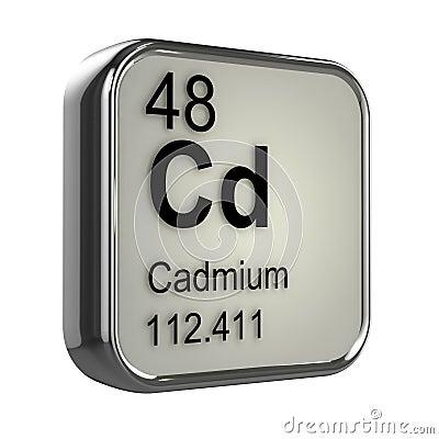 Free 3d Cadmium Element Royalty Free Stock Photos - 39065978