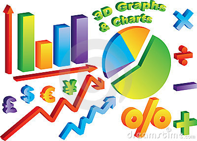 3D Charts and Graphs
