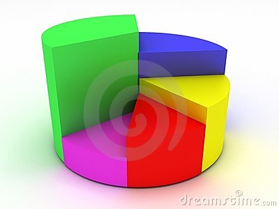 3D colored pie chart