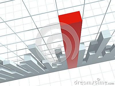 3d diagram, showing positive results