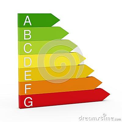 3d energy performance