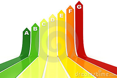 3d energy rating graph