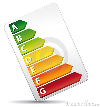 3D Energy Rating Graph diagnosis.