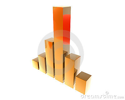 3D finance graph