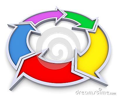 3d flowchart diagram