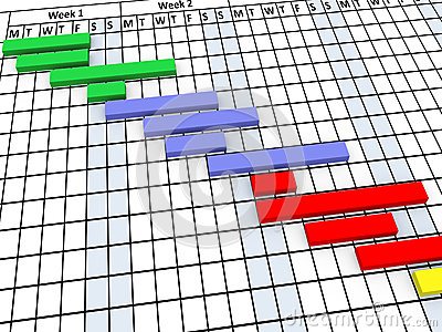 3d gantt chart progress