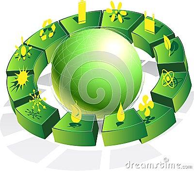3D globe Eco friendly