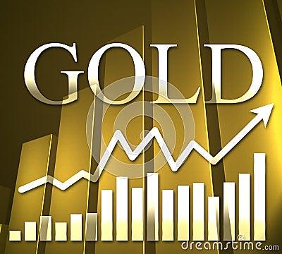 3D Gold Chart