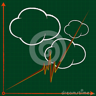 3d graph and clouds