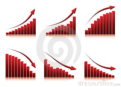 3d graphs showing rise and fall