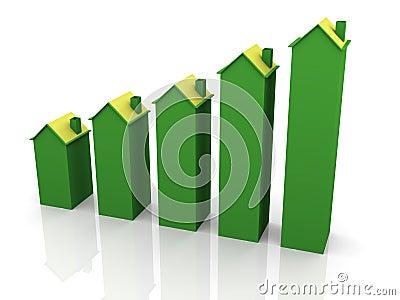 3d house graph