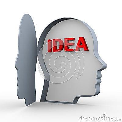 3d idea in human head