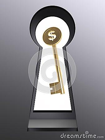3d keyhole set