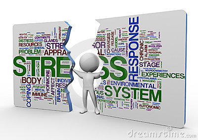 3d man and stress wordcloud