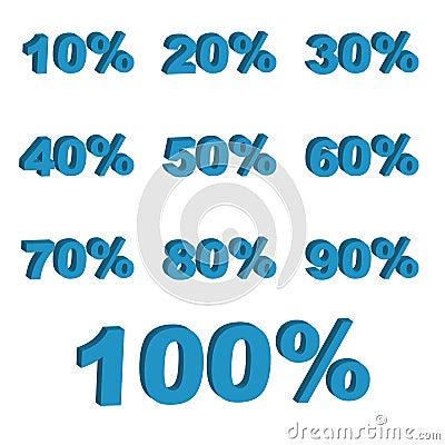 3D percentages