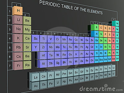 3D Periodic Table Royalty Free Stock Image - Image: 20010856