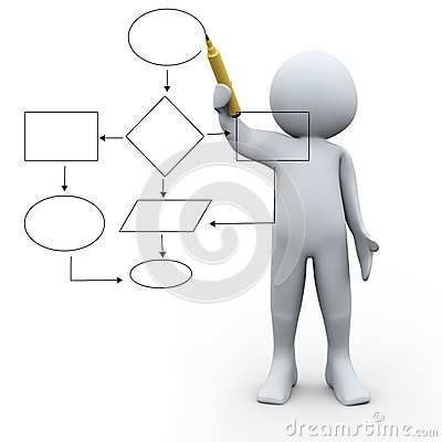 3d person and flow chart