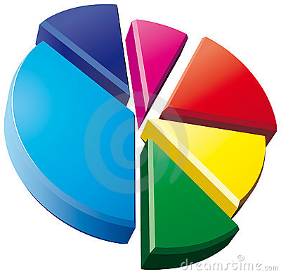 Free 3D Pie Chart Stock Photography - 13072492