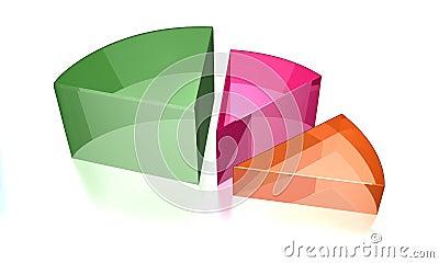 3d pie diagram