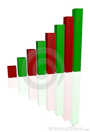 3D profit graph with green and red bars