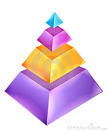 Free 3D Pyramid Chart Stock Images - 9622604