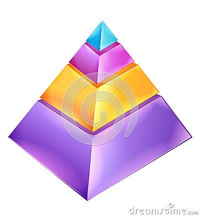 Free 3D Pyramid Chart Stock Photos - 9622663