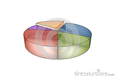 3d statistics