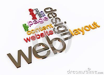 3d Wordcloud of Web design