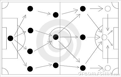 4-3-3 football scheme on the white board