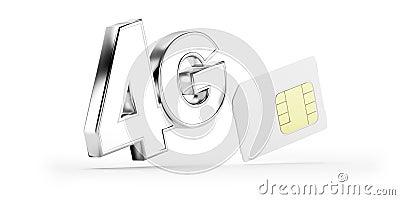 4G SIM card