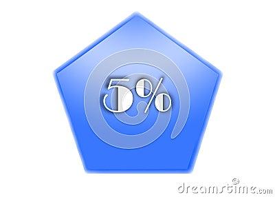 5 per cent