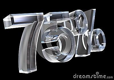 75 percent in glass (3D)