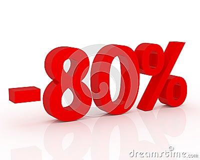 80  discount