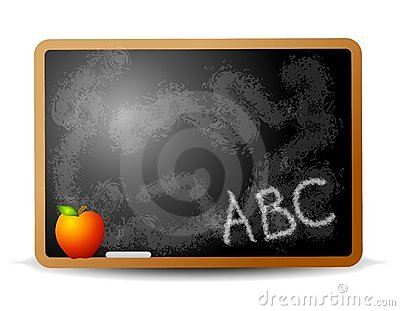 ABC Writing on Chalkboard