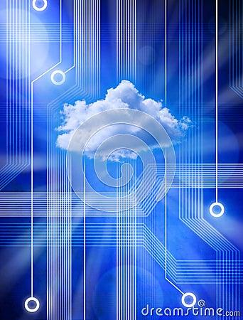 Abstract Cloud Computing Network