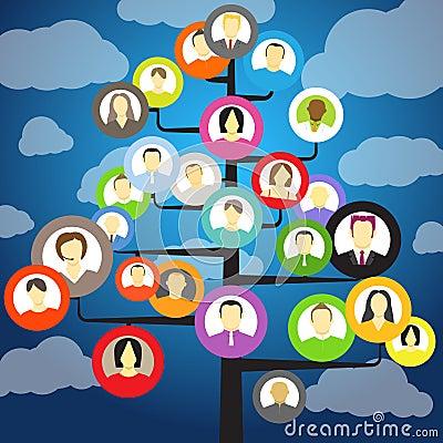 Abstract community tree
