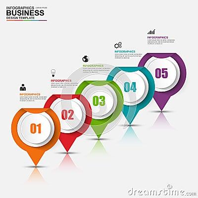 Digital business plan