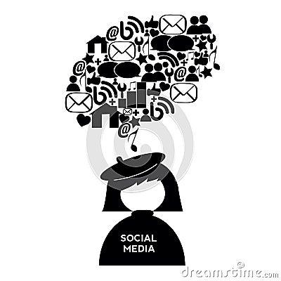Abstract social media