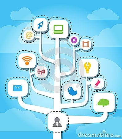 Abstract social media tree
