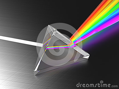 Licht het verdelen prisma