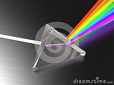 Light som delar prisman
